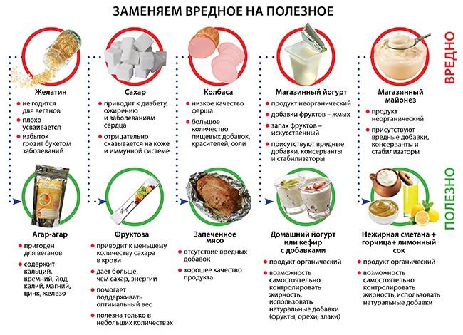 питание кормящей для похудения